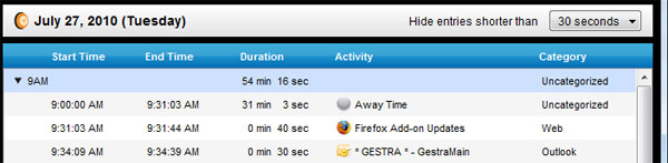 Chrometa, Time Tracking, Gestion, Temps, Travail, interface