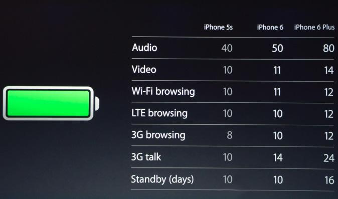 Apple-autonomie