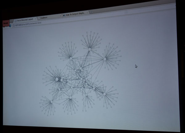 HackMTL, ISNV, Inbox, Social, Network, Visualization