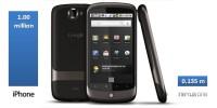 Le Nexus One de Google, un flop?